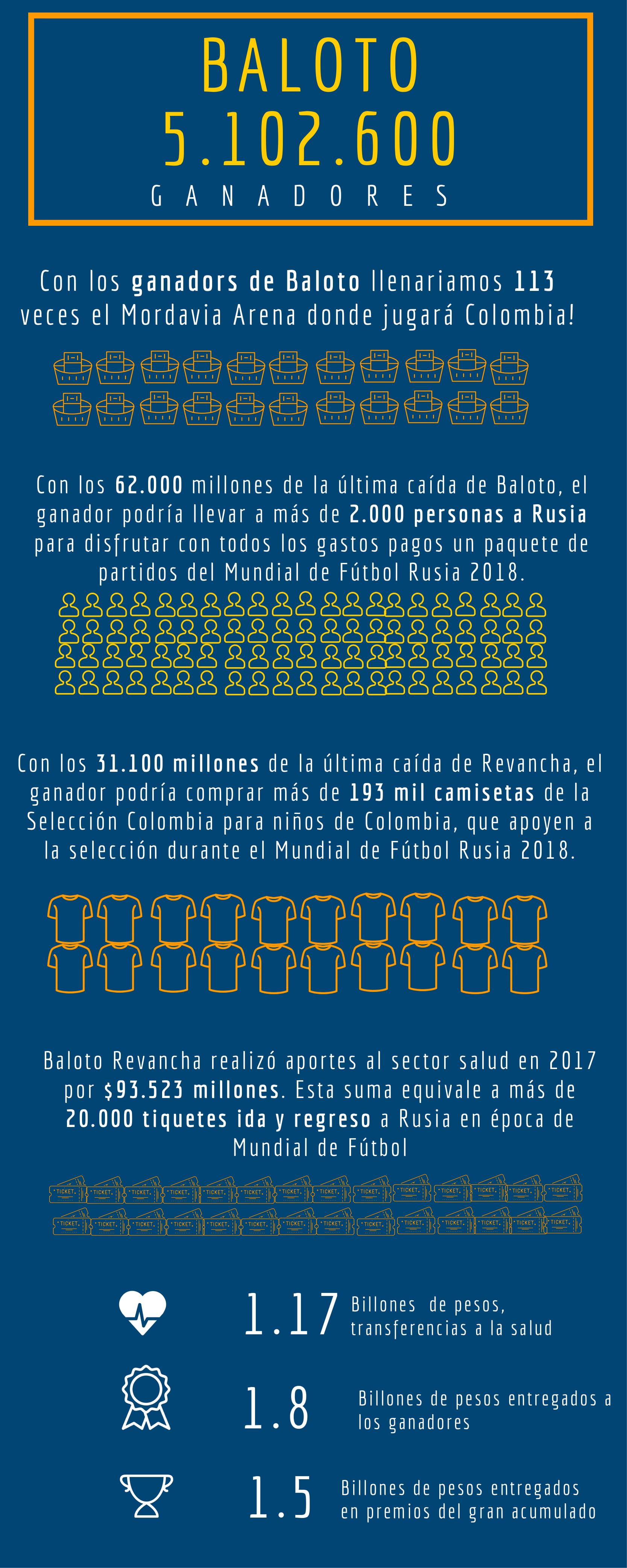 5 millones Baloto (1)-1
